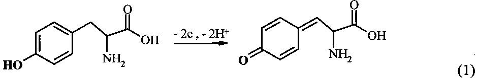 Электрохимический способ анализа аминокислотных замен и модификаций в пептиде амилоид-бета