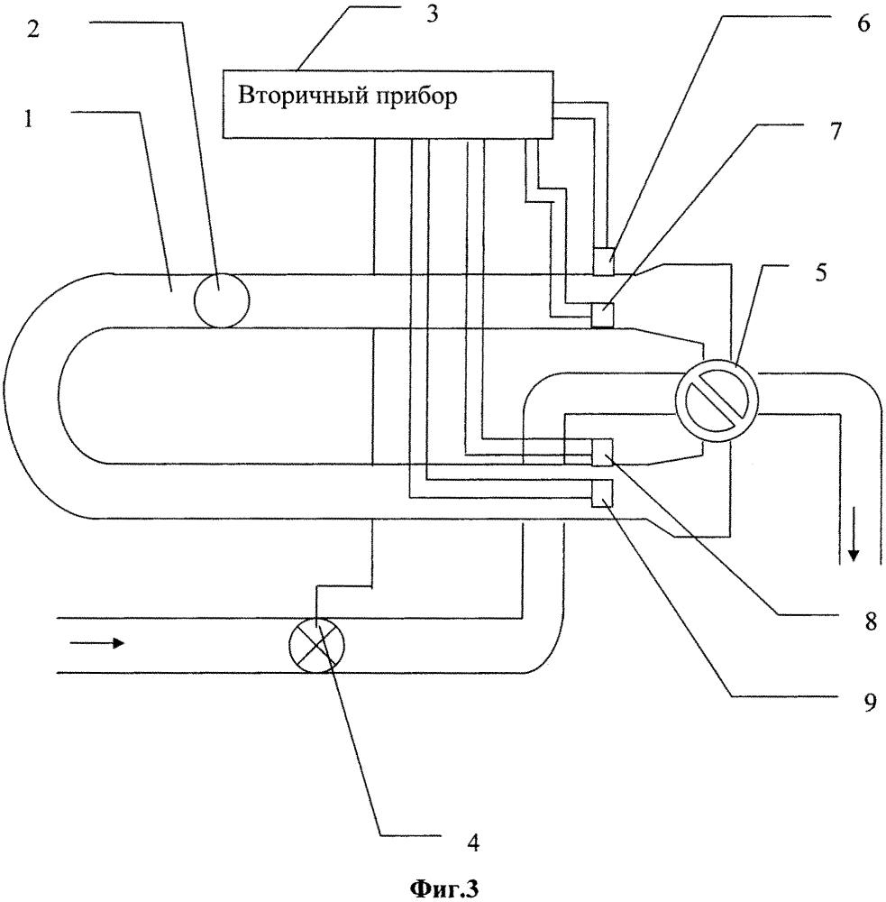 Способ и устройство ускоренной поверки (калибровки) расходомера (счетчика)
