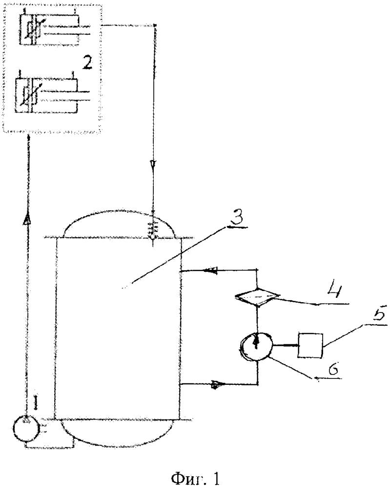 Способ поддержания оптимального уровня чистоты рабочей жидкости в гидравлических системах и устройство для его осуществления