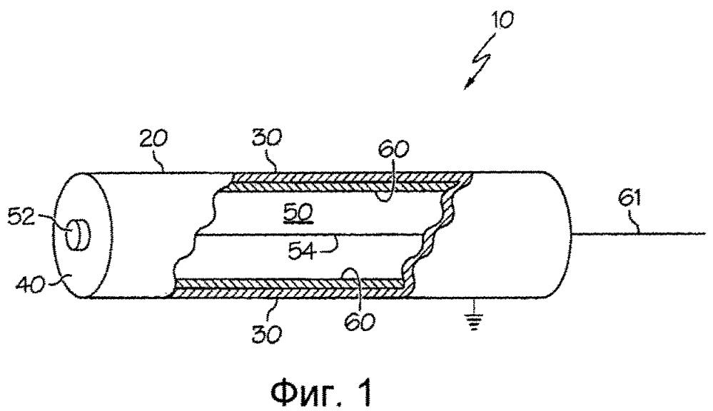Борсодержащее покрытие для детектирования нейтронов