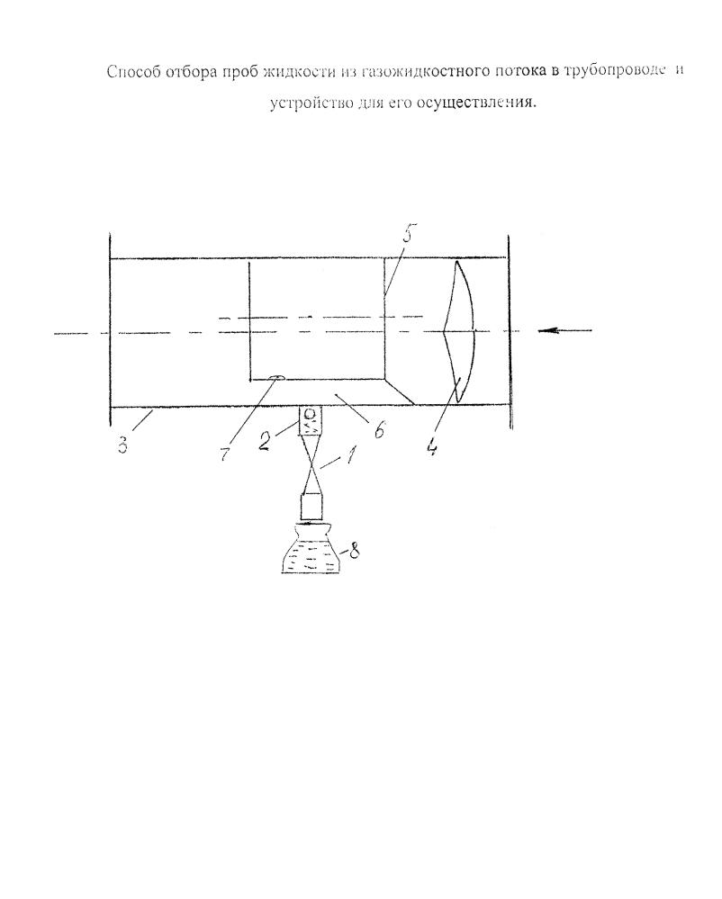 Способ отбора проб жидкости из газожидкостного потока в трубопроводе и устройство для его осуществления