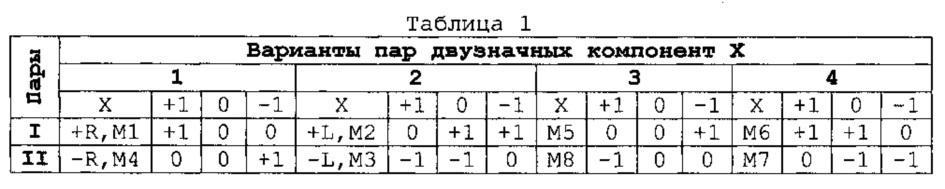 Троичный полный последовательный сумматор (варианты)