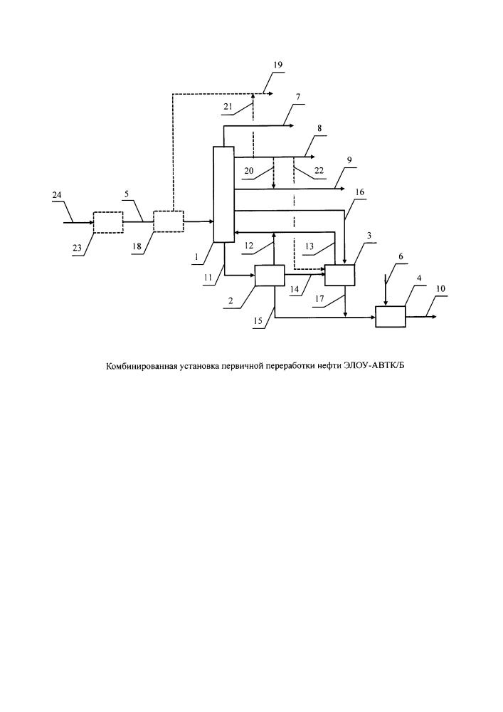 Комбинированная установка переработки нефти элоу-автк/б