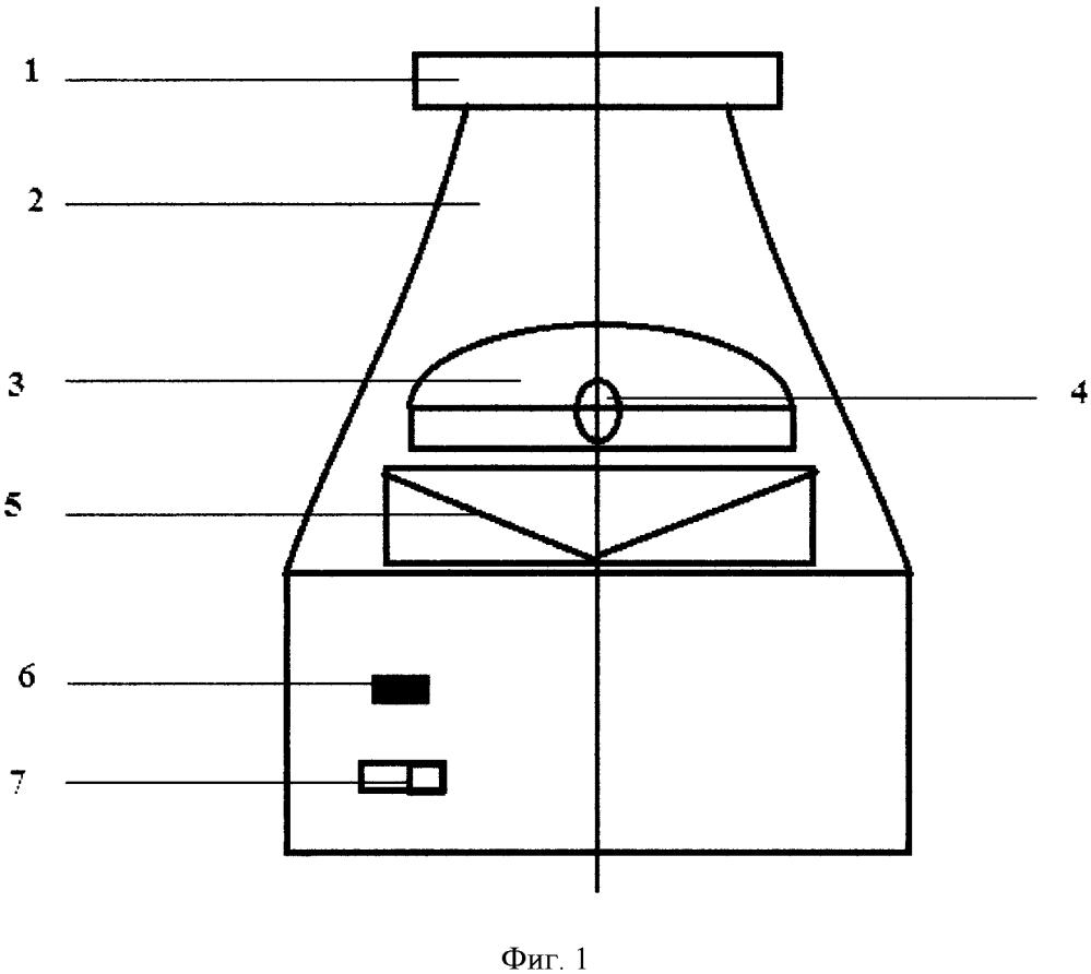 Квантово-магнито-акустический излучатель для коррекции зрения