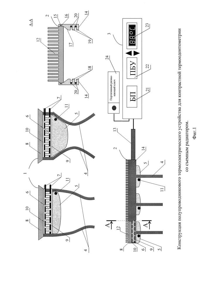 Термоэлектрическое полупроводниковое устройство для контрастной термоодонтометрии со съемным радиатором