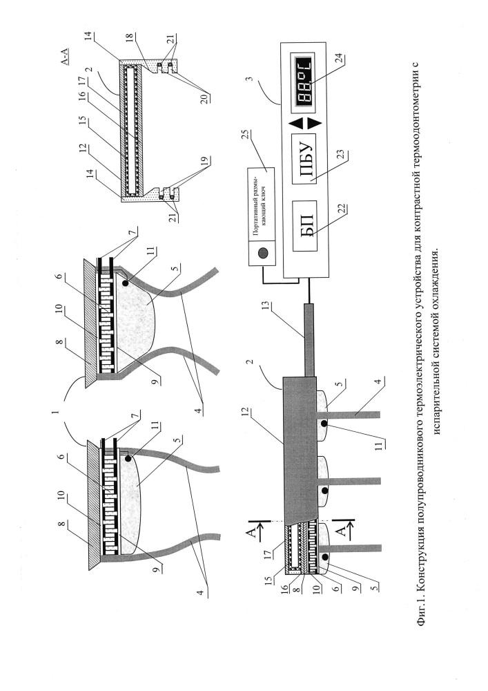 Термоэлектрическое полупроводниковое устройство для контрастной термоодонтометрии с испарительной системой охлаждения
