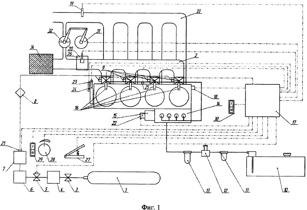 Система питания газодизеля