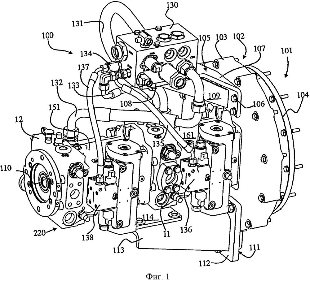 Устройство гидростатической передачи и машина с этим устройством