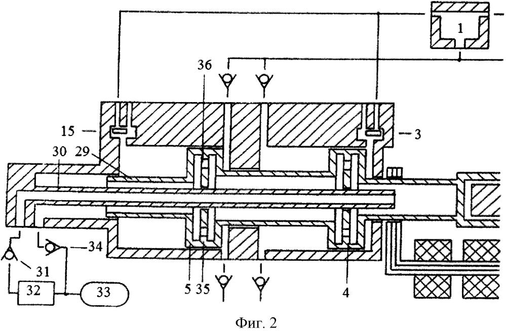 Способ управления температурой поршней и штоков свободнопоршневого с внешней камерой сгорания энергомодуля шунтированием радиатора