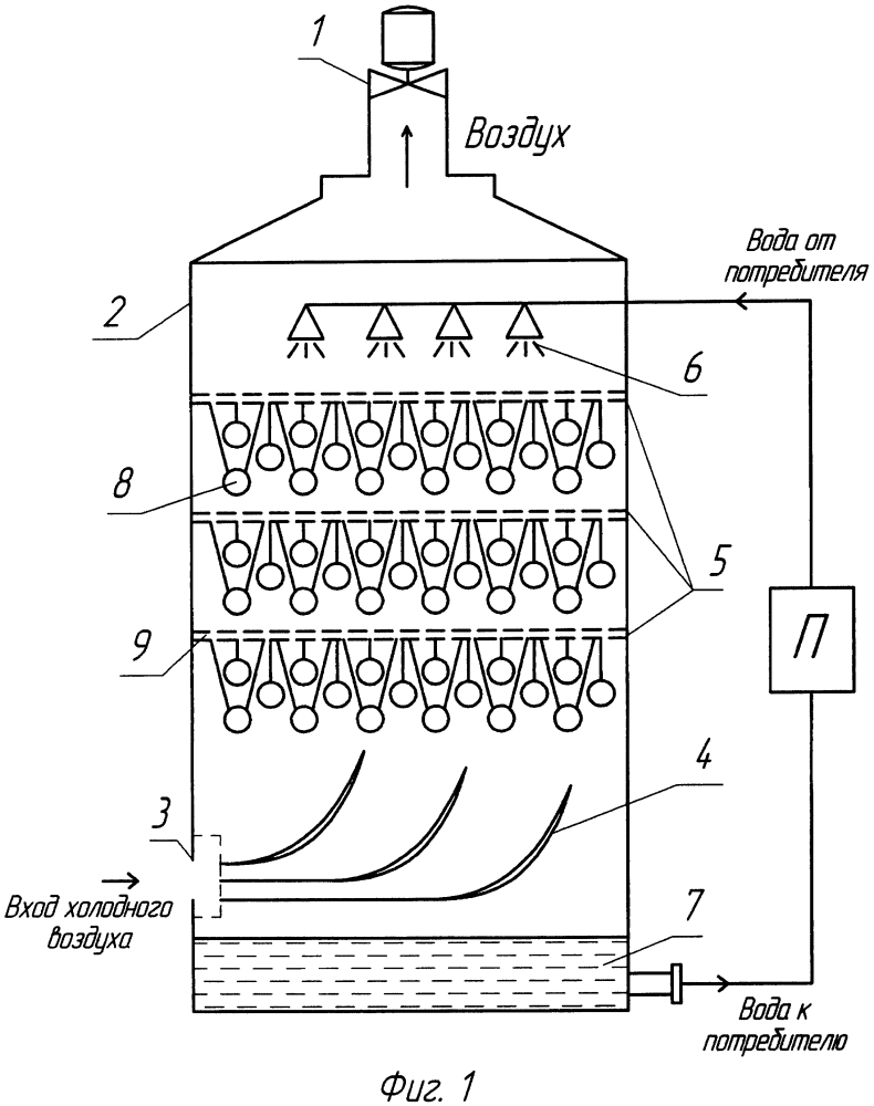 Холодоаккумуляционная градирня