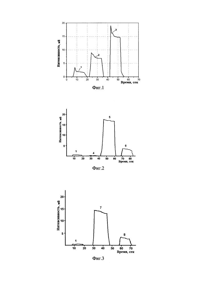 Фармацевтическая композиция для люминесцентной диагностики патологических изменений кожи и слизистых оболочек