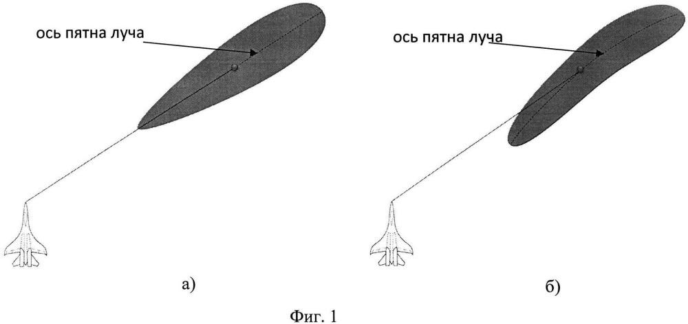 Способ формирования изображения поверхности в бортовой радиолокационной станции с синтезированием апертуры антенны с электронным управлением лучом