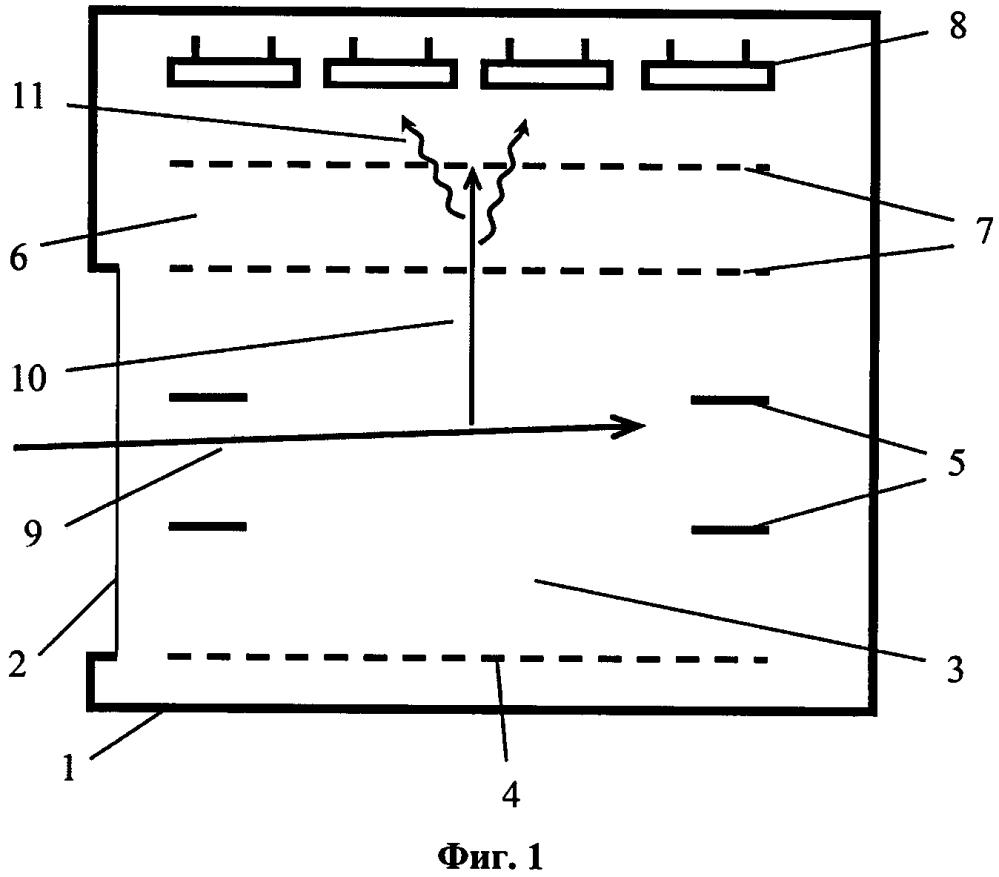 Газовый электролюминесцентный детектор ионов и способ идентификации ионов