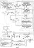 Устройство для измерения радиолокационных характеристик объектов