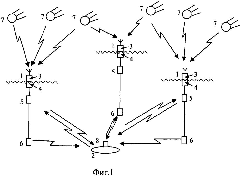 Гидроакустическая система подводной навигации