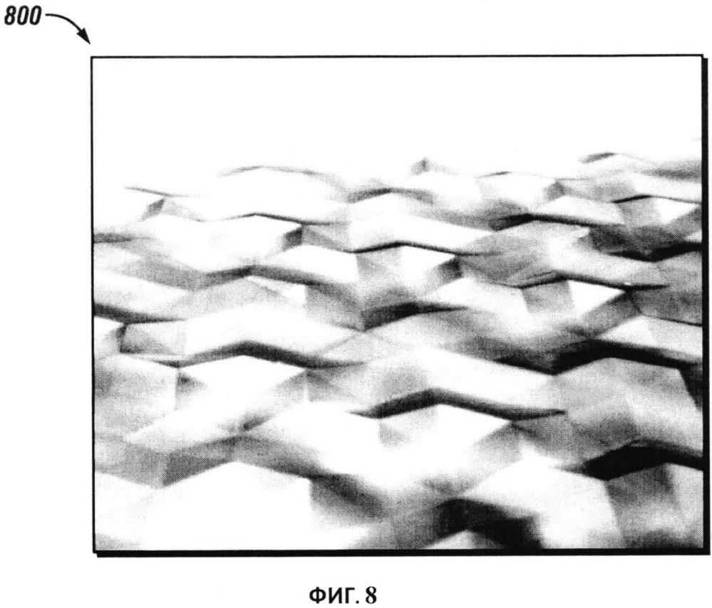 Устройство для моделирования щелевого протока жидкости