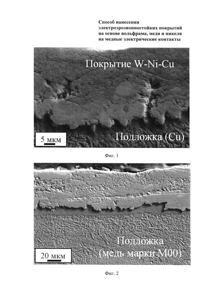 Способ нанесения электроэрозионностойких покрытий на основе вольфрама, меди и никеля на медные электрические контакты