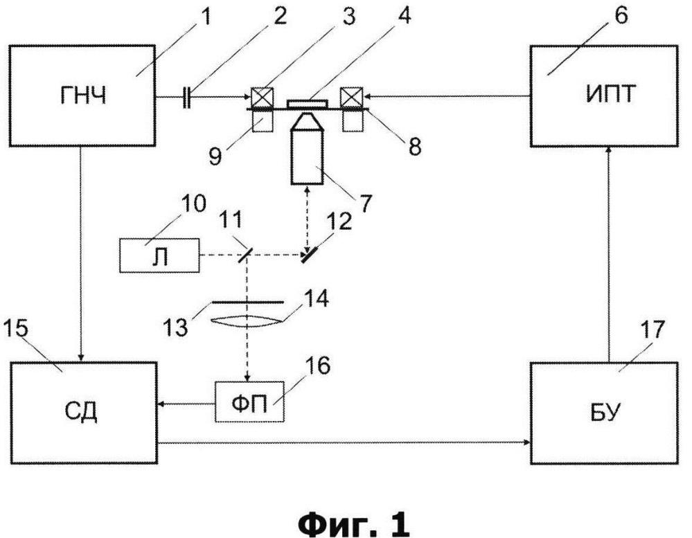 Оптический квантовый термометр