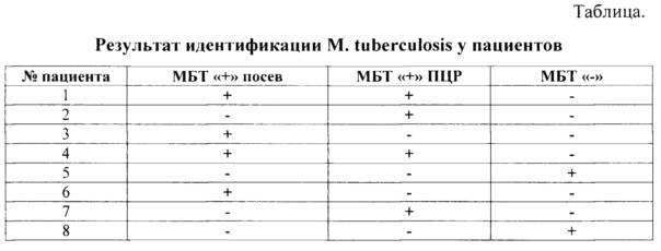 Способ диагностики туберкулеза предстательной железы