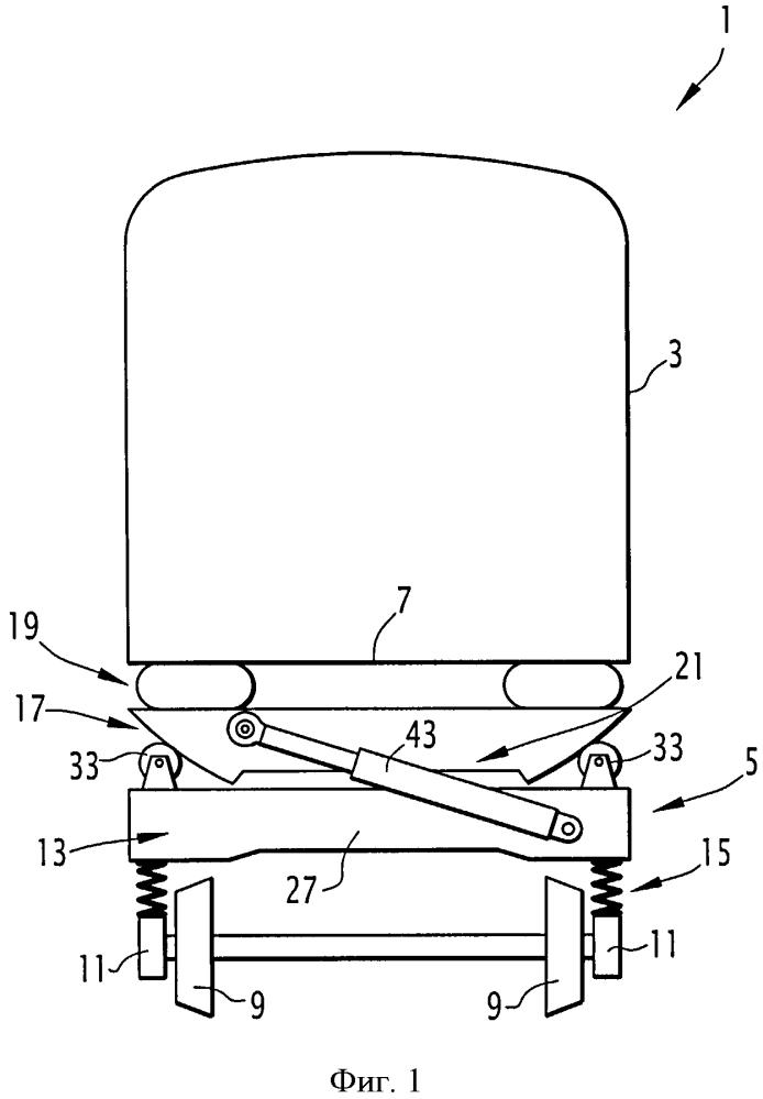 Маятниковая тележка для железнодорожного вагона, транспортное средство и соответствующий поездной состав
