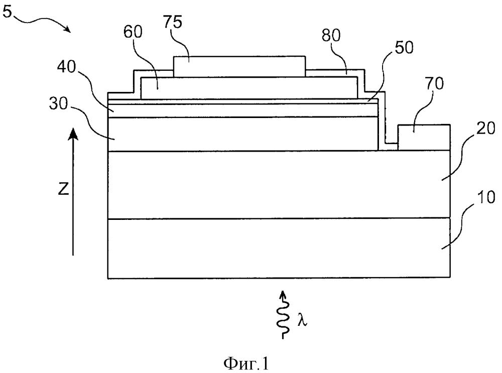 Полупроводниковая структура, устройство с такой структурой и способ изготовления полупроводниковой структуры