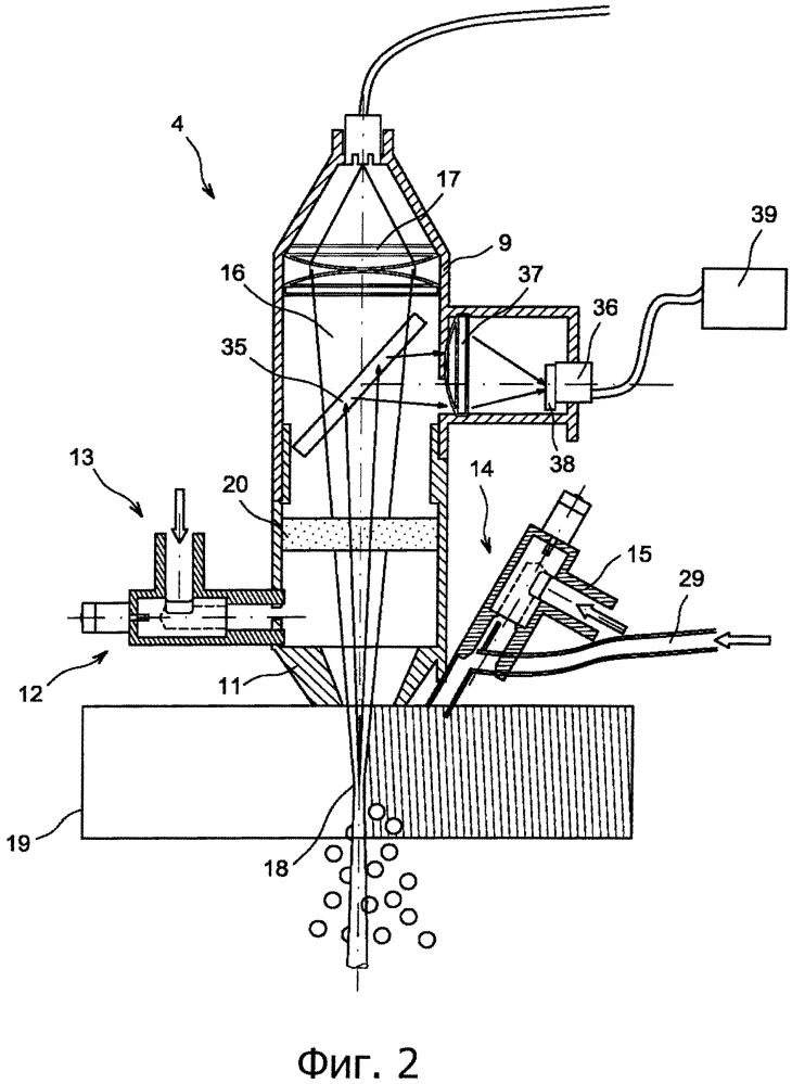 Устройство и способ резания лазером с автоматическим регулированием импульсов газа по частоте или по давлению