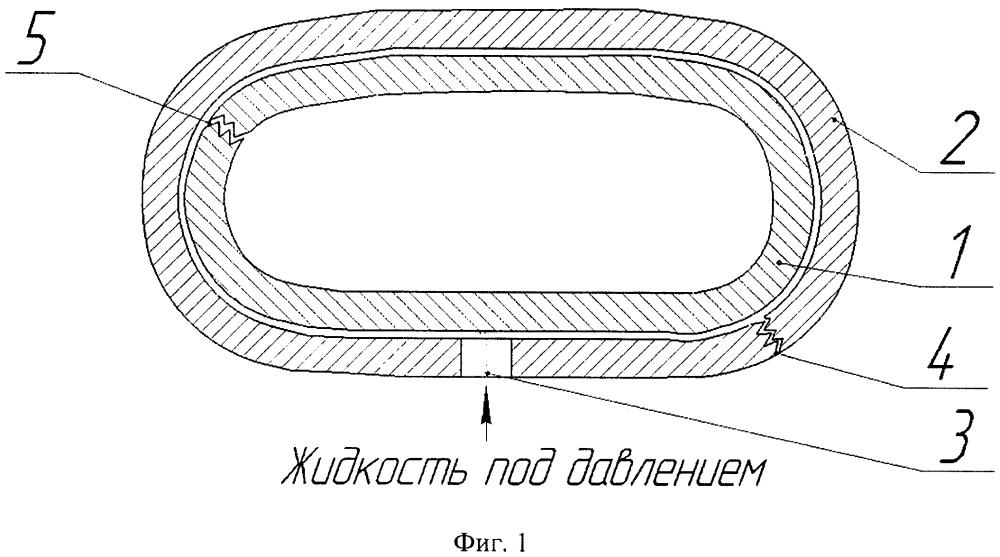 Способ определения трещин в двухслойных емкостях для перевозки нефтепродуктов