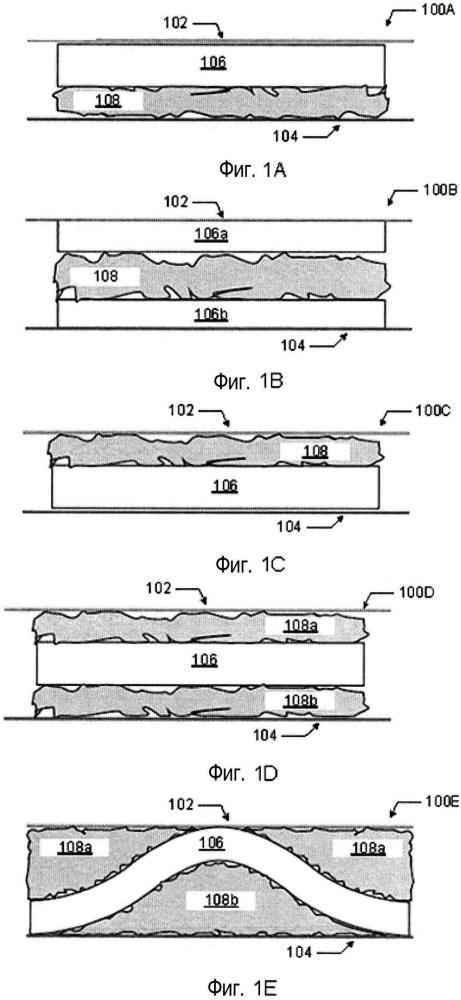 Изоляционный материал с непрерывной изоляцией и наполнителем