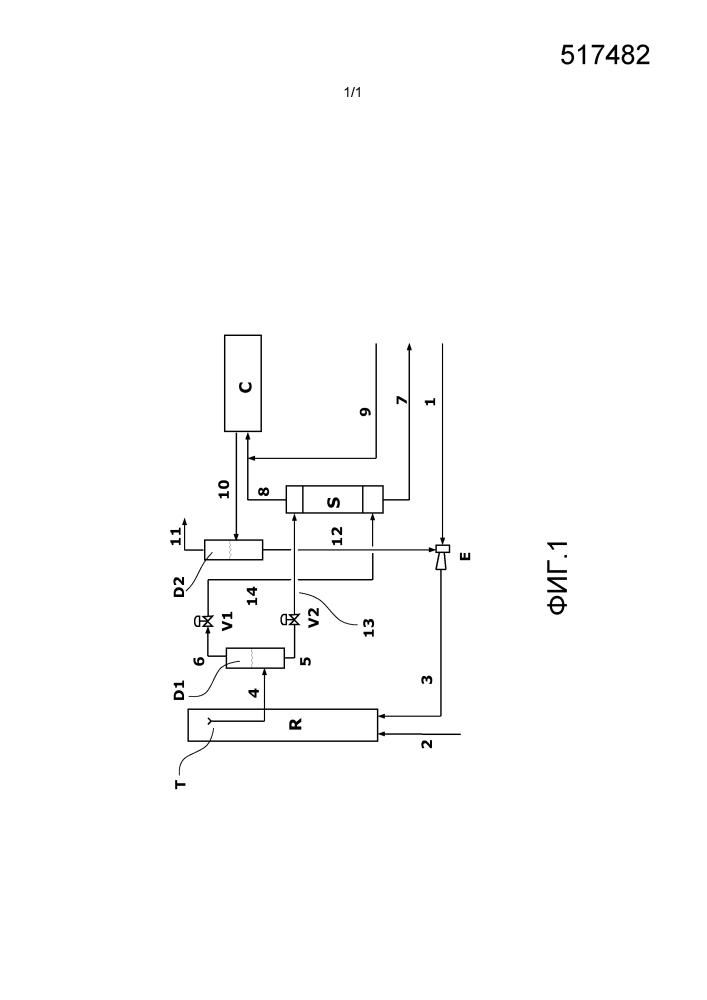 Способ синтеза мочевины, включающий организацию пассивирующего потока в нижней части отгонной колонны