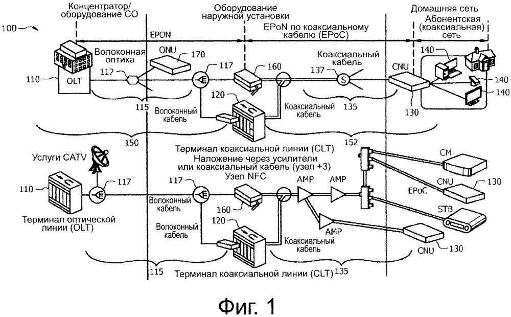 Структура пилот-сигнала восходящей линии связи в системе связи с ортогональным мультиплексированием с частотным разделением точка-многоточка