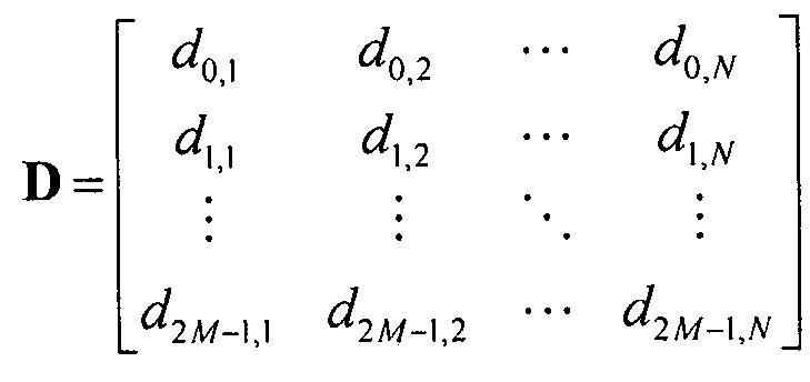 Система и способ для мультиплексирования с ортогональным частотным разделением каналов/квадратурной амплитудной модуляции со сдвигом