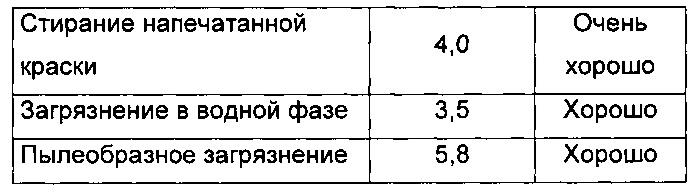 Бумажный лист высокой износоустойчивости для производства банкнот