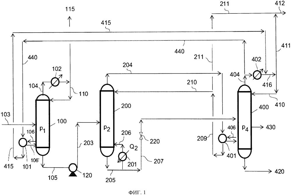Способ и установка для дистилляции метанола с регенерацией тепла