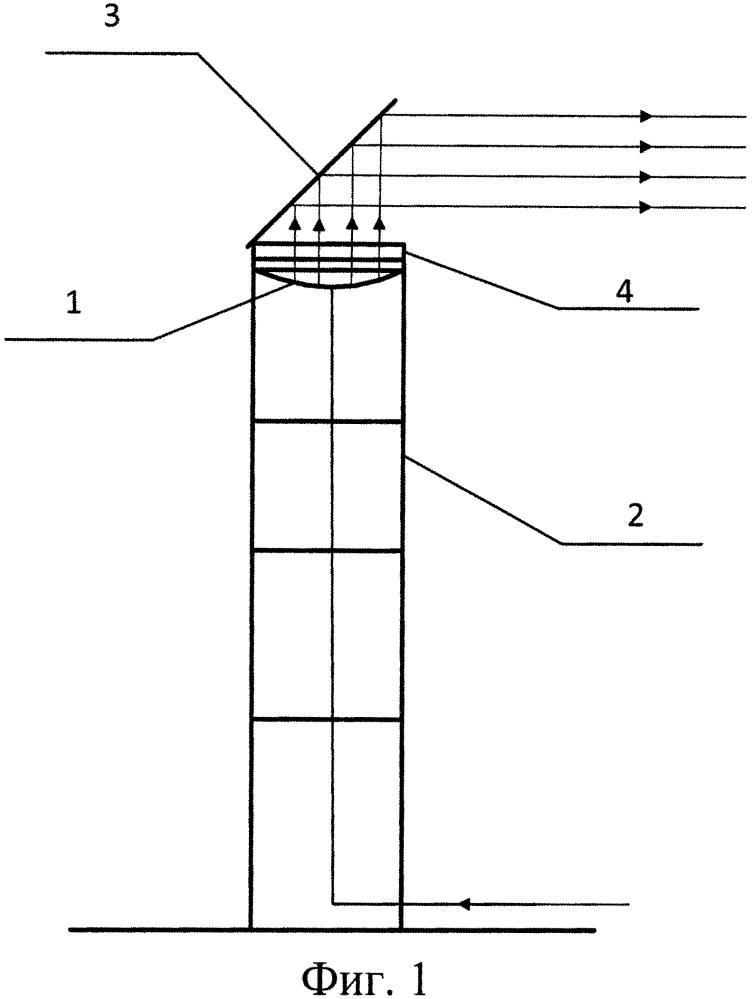 Нестационарная перископическая антенная система