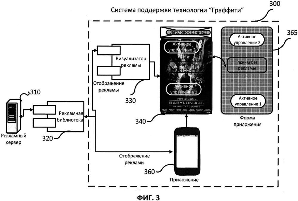 Способ и система отображения рекламы на устройствах с сенсорным дисплеем