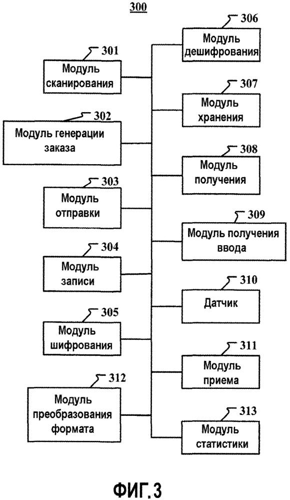 Способ, устройство и оконечное устройство для передачи данных nfc