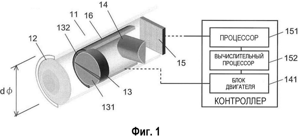 Спектроскопическое измерительное устройство