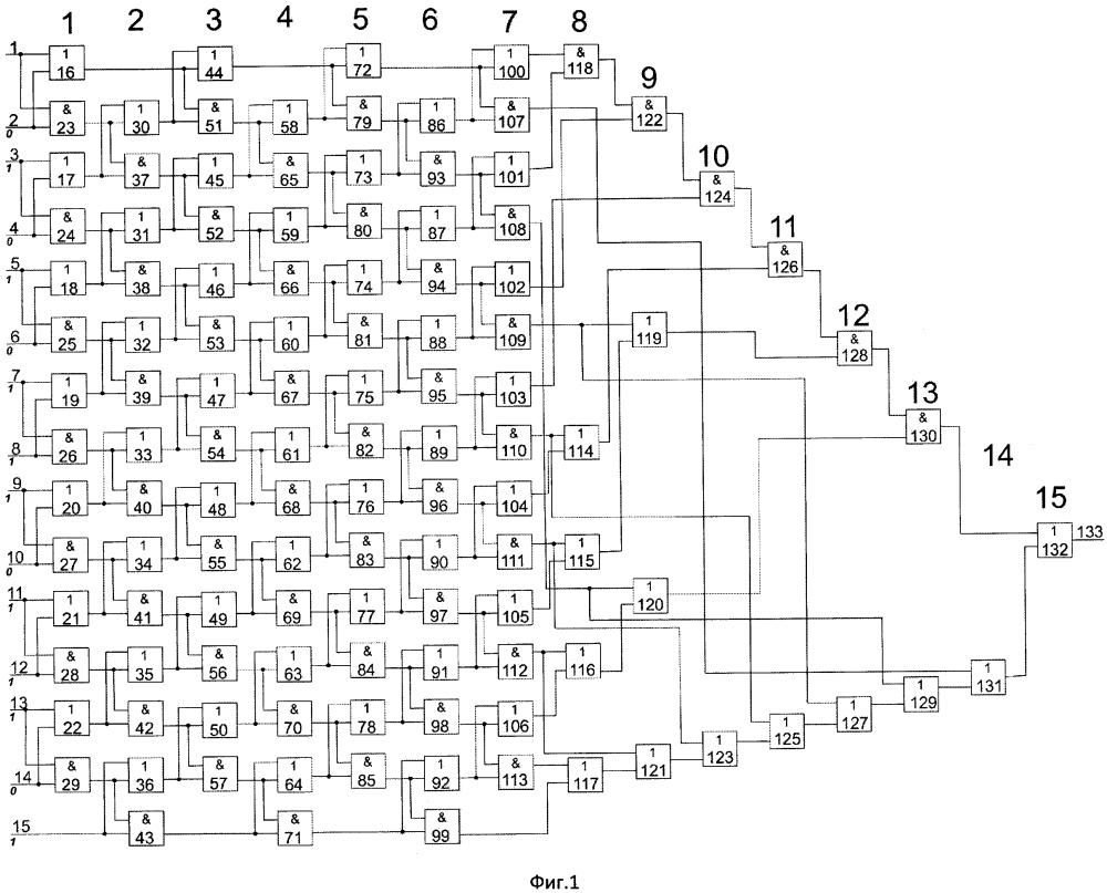 Мажоритарный элемент 8 и более из 15