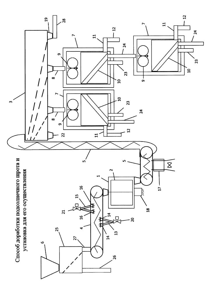 Способ доработки подсолнечного шрота и установка для его осуществления