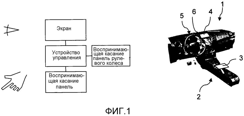 Способ и устройство для отображения кисти руки оператора элемента управления транспортного средства