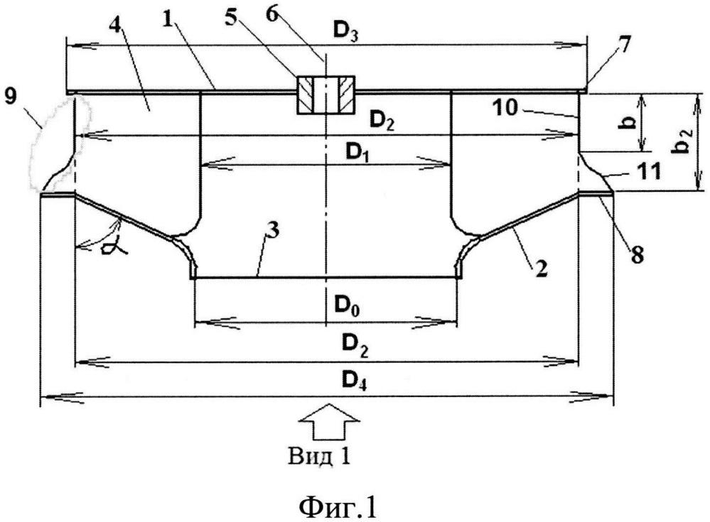Рабочее колесо радиального вентилятора