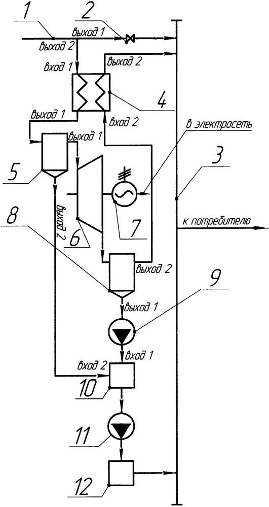 Система для подготовки природного газа к сжиганию в котлоагрегатах