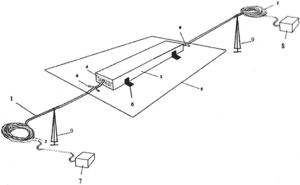 Устройство для испытания кабеля для подземной прокладки