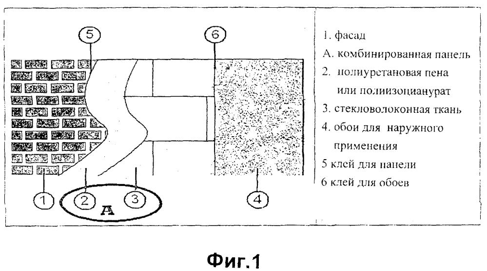Способ изготовления и установки комбинированных панелей