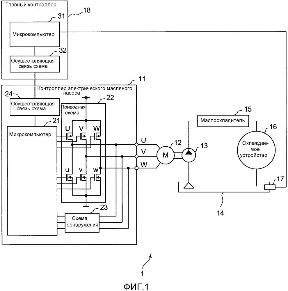Приводное устройство без датчиков, способ управления и программа для бесщеточного электродвигателя постоянного тока
