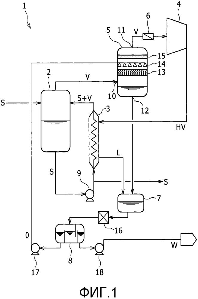 Способ получения очищенного угля и устройство для получения очищенного угля