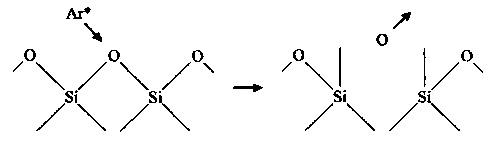 Способ упрочнения оптического контакта диэлектрических поверхностей лазерного гироскопа и генератор струи плазмы для его реализации