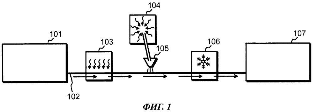 Способ и установка для переноса электропроводящего материала в текучей форме на подложку для печати