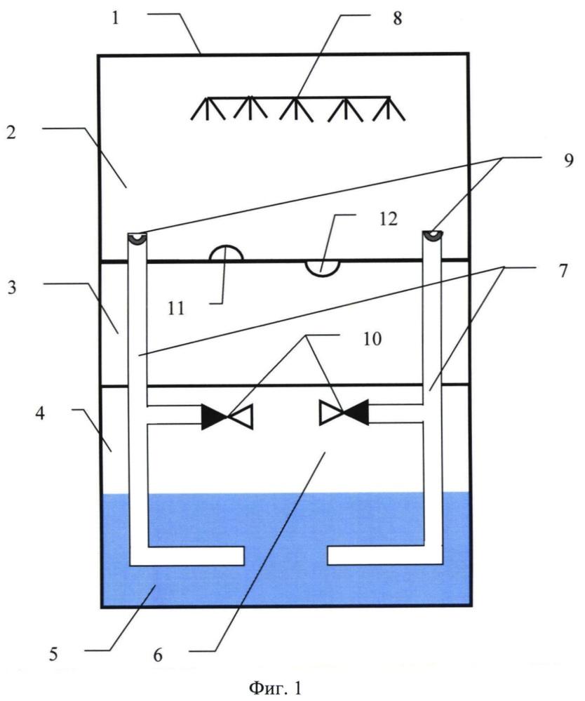 Устройство снижения аварийного давления и локализации последствий аварии в защитной оболочке при разгерметизации первого контура судовой (корабельной) атомной энергетической установки