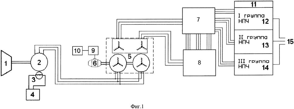 Малогабаритный высокооборотный судовой генераторный агрегат
